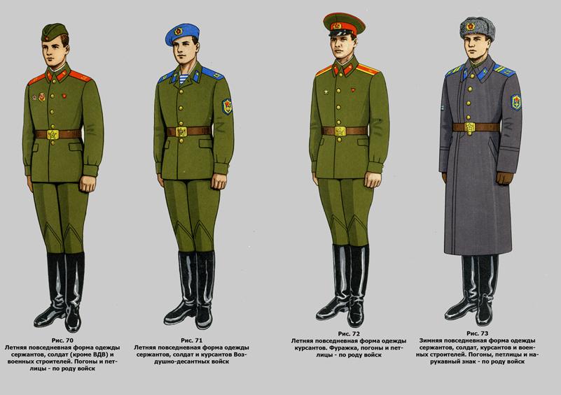 Форма одежды военнослужащего вдв