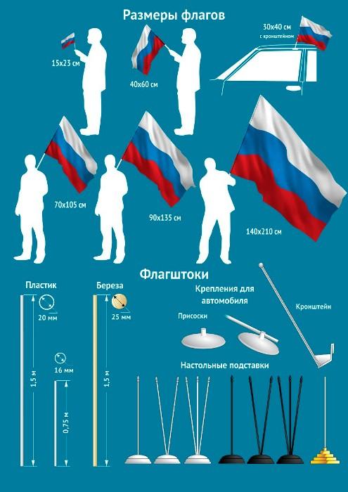 флаг фото ссср